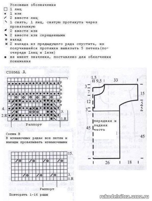 Схема вязания платье свитер 83